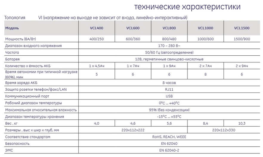 Источники бесперебойного питания серии VCL General Electric Минск, Беларусь